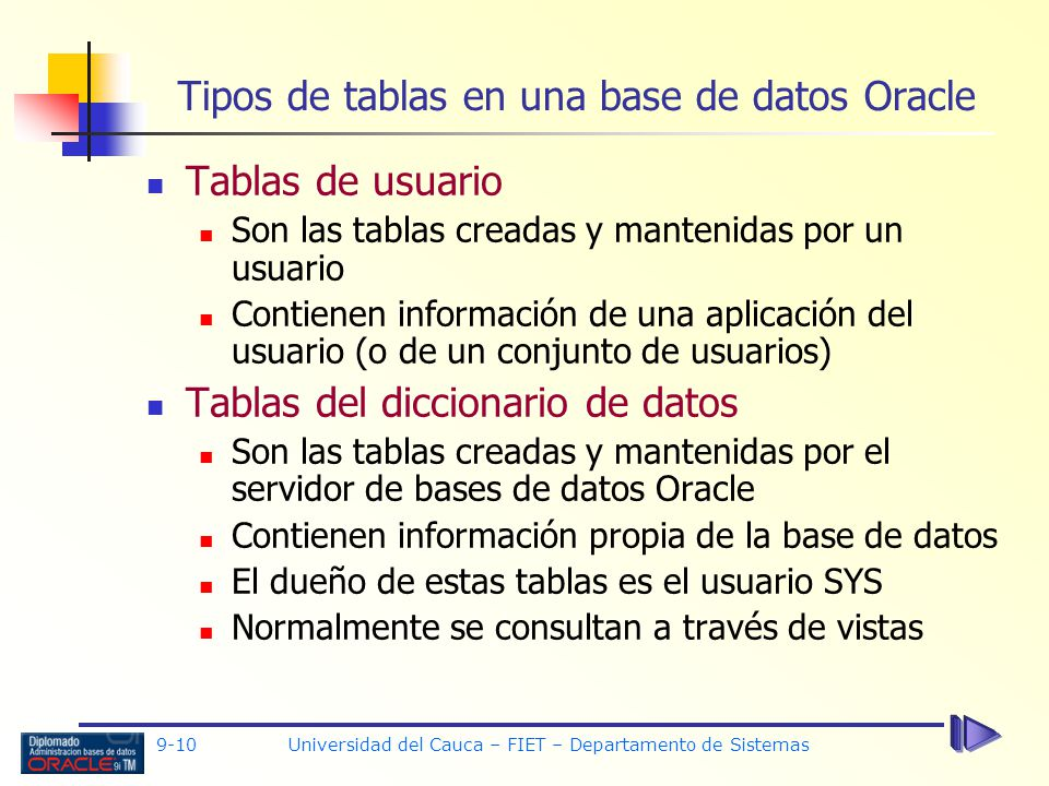 Tipos de tablas en una base de datos Oracle
