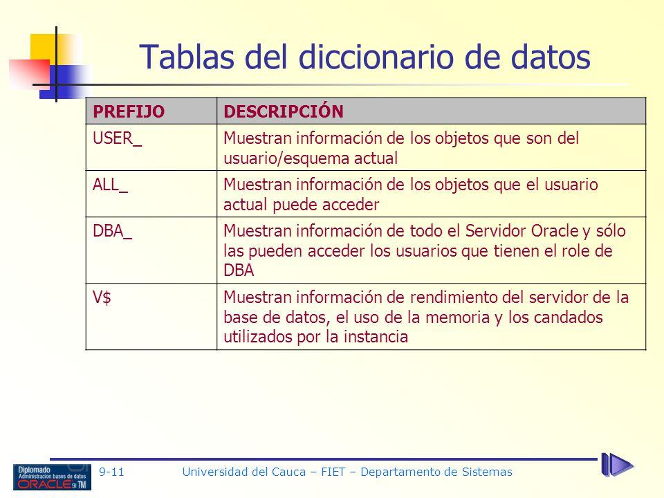 Tablas del diccionario de datos