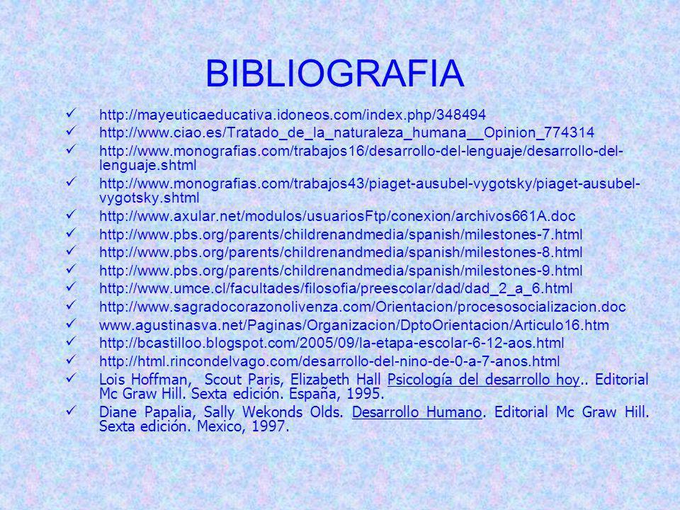BIBLIOGRAFIA http://mayeuticaeducativa.idoneos.com/index.php/348494