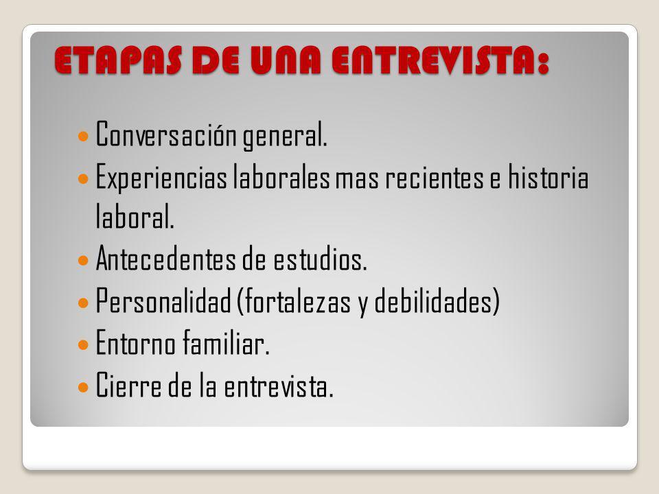 ETAPAS DE UNA ENTREVISTA: