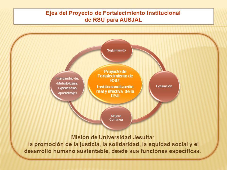 Ejes del Proyecto de Fortalecimiento Institucional