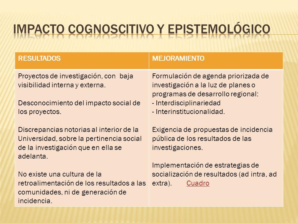 IMPACTO COGNOSCITIVO Y EPISTEMOLÓGICO