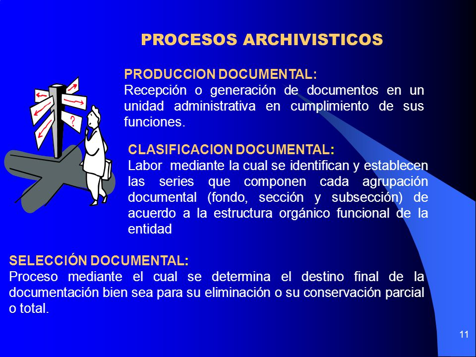 PROCESOS ARCHIVISTICOS