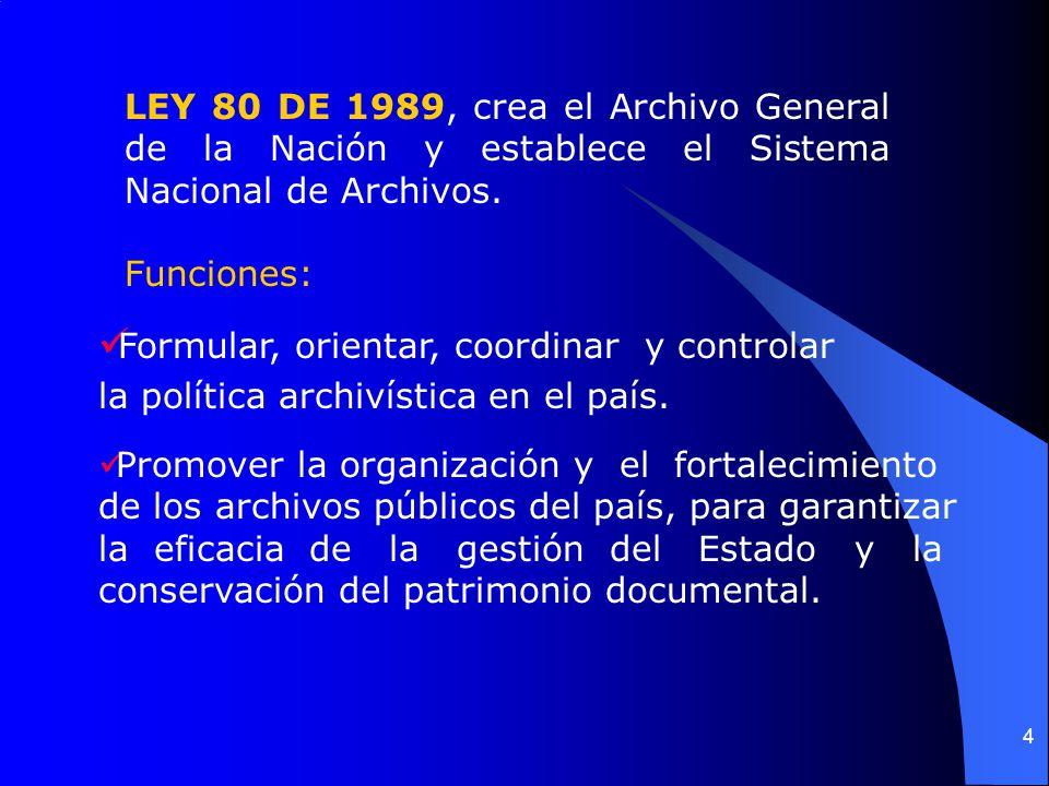 LEY 80 DE 1989, crea el Archivo General de la Nación y establece el Sistema Nacional de Archivos.