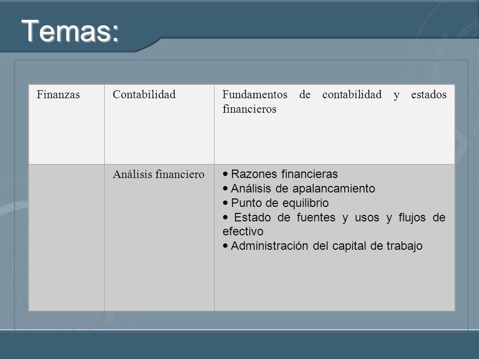 Temas: Finanzas Contabilidad