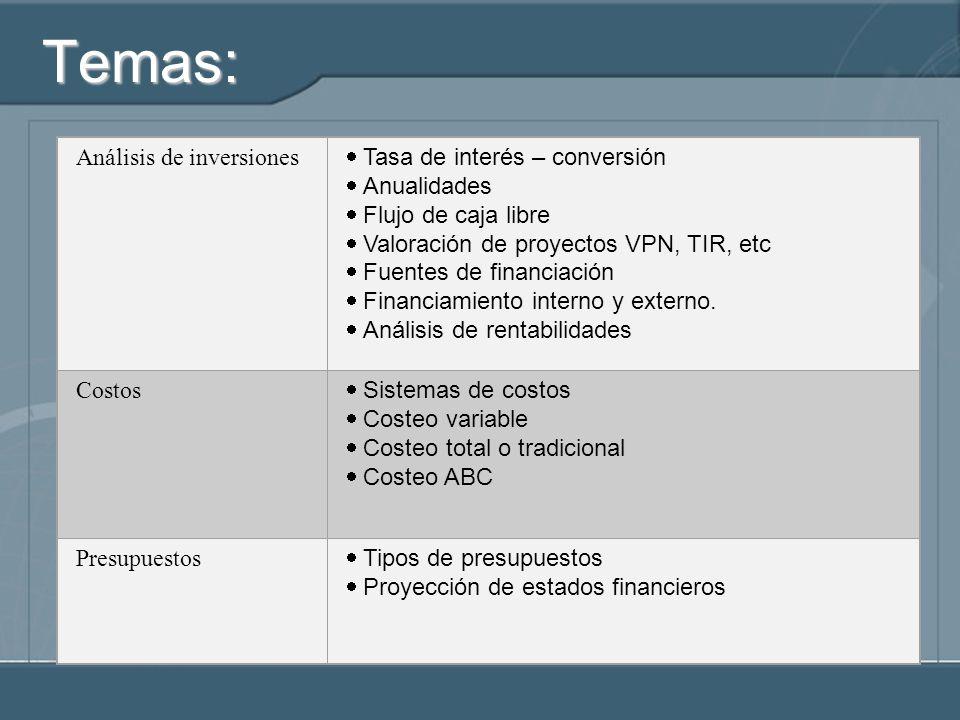 Temas: Análisis de inversiones · Tasa de interés – conversión