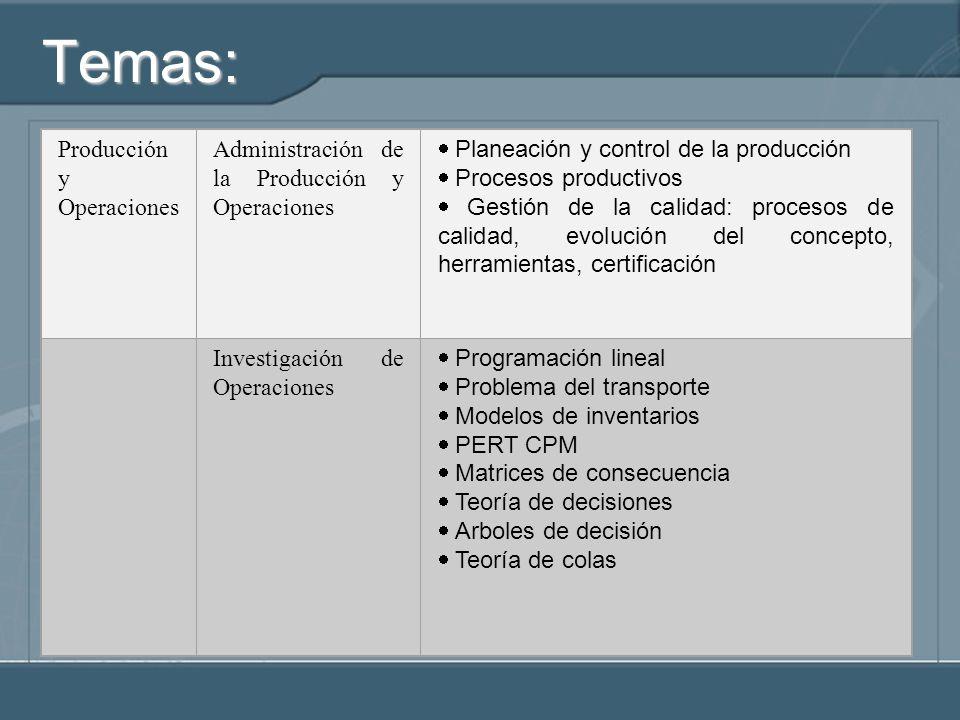 Temas: Producción y Operaciones