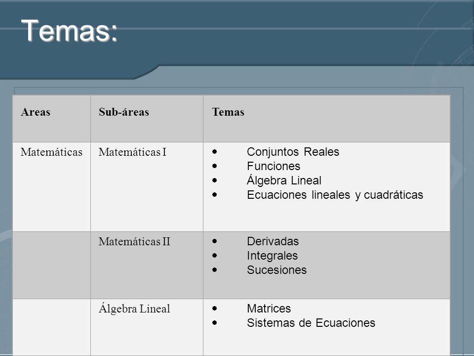 Temas: Areas Sub-áreas Temas Matemáticas Matemáticas I
