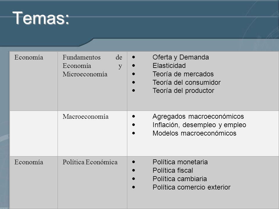 Temas: Economía Fundamentos de Economía y Microeconomía