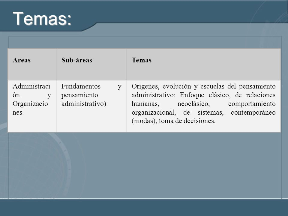 Temas: Areas Sub-áreas Temas Administración y Organizaciones