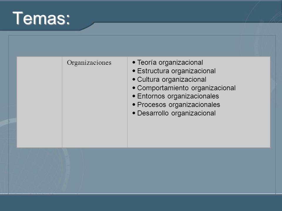 Temas: Organizaciones · Teoría organizacional