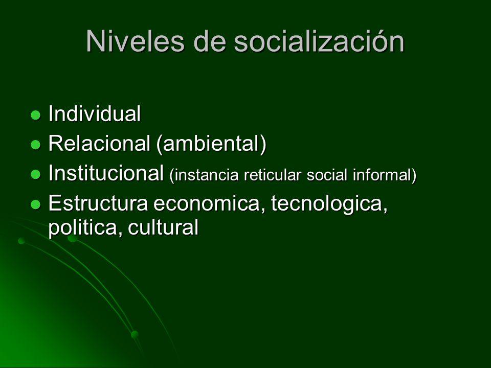 Niveles de socialización