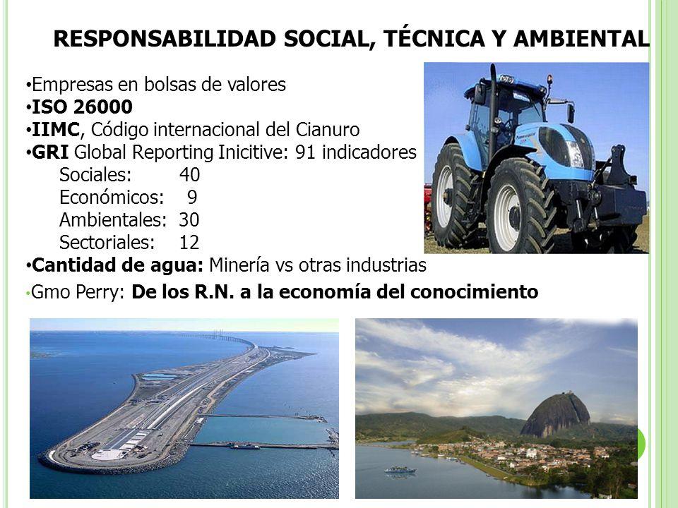 RESPONSABILIDAD SOCIAL, TÉCNICA Y AMBIENTAL