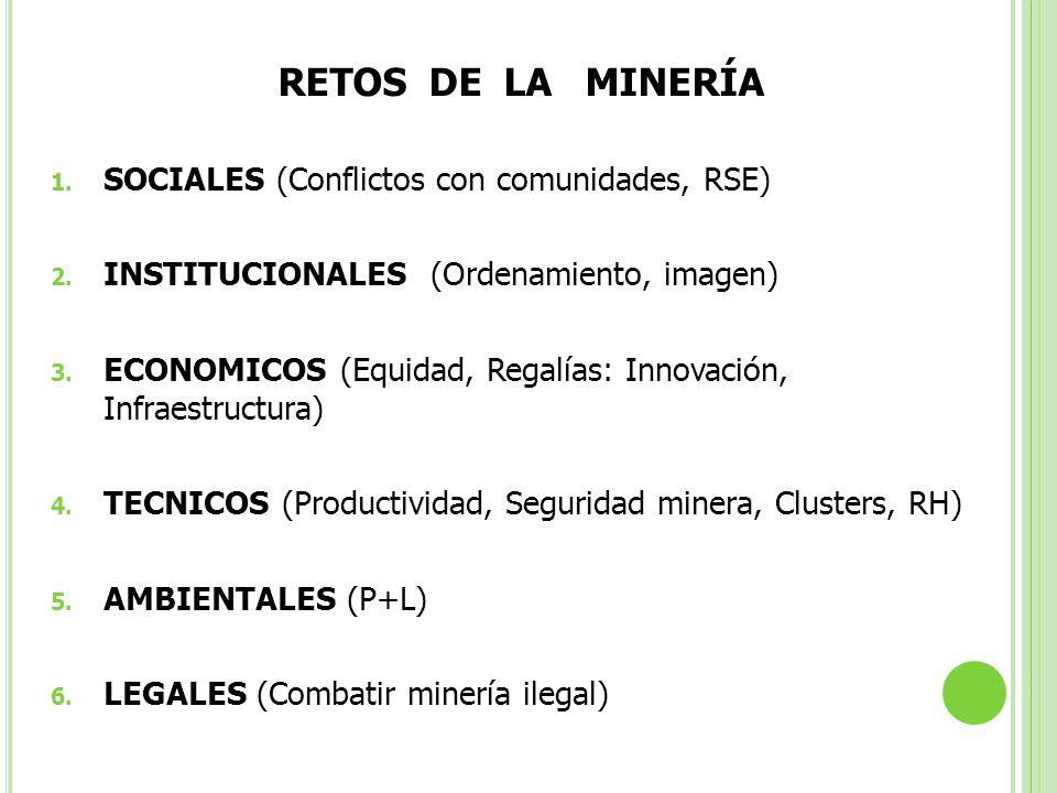 RETOS DE LA MINERÍA SOCIALES (Conflictos con comunidades, RSE)