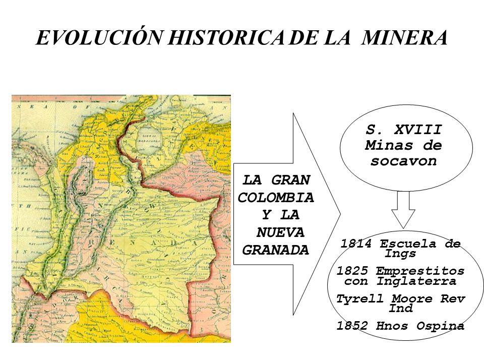 EVOLUCIÓN HISTORICA DE LA MINERA