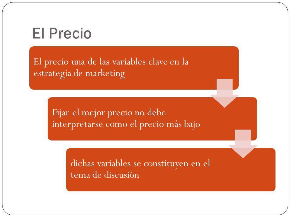 El Precio El precio una de las variables clave en la estrategia de marketing. Fijar el mejor precio no debe interpretarse como el precio más bajo.