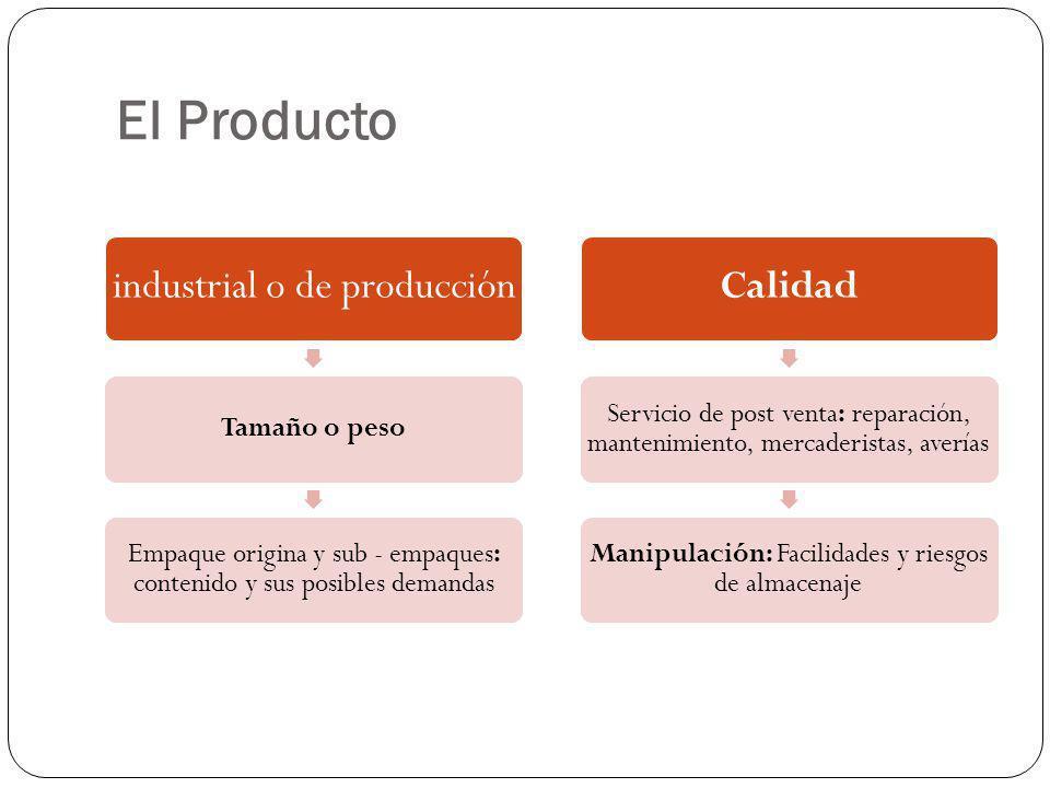 El Producto industrial o de producción Tamaño o peso