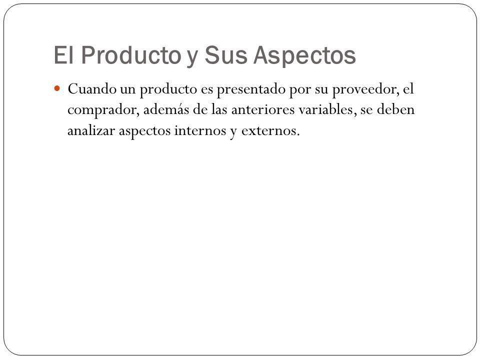 El Producto y Sus Aspectos
