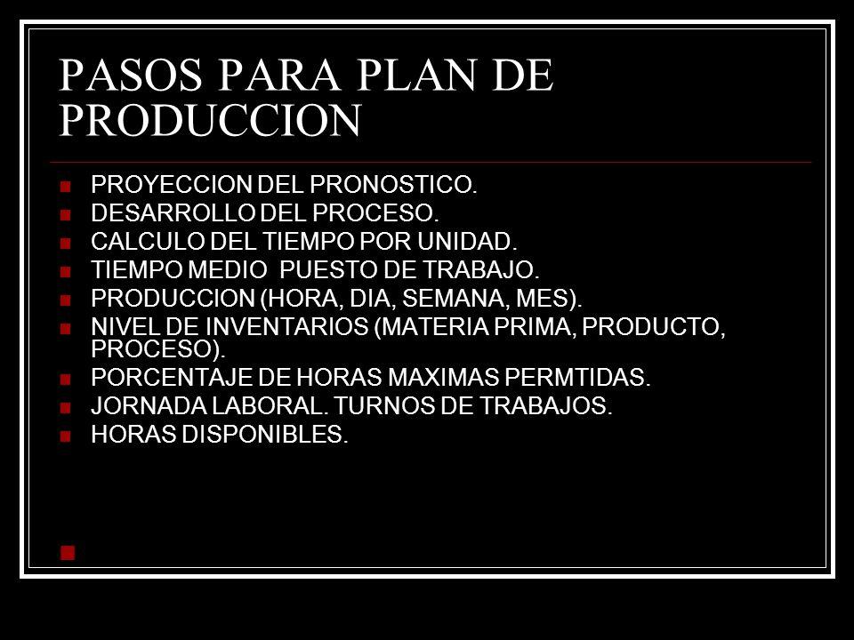 PASOS PARA PLAN DE PRODUCCION