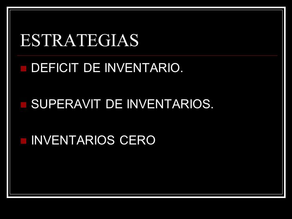 ESTRATEGIAS DEFICIT DE INVENTARIO. SUPERAVIT DE INVENTARIOS.