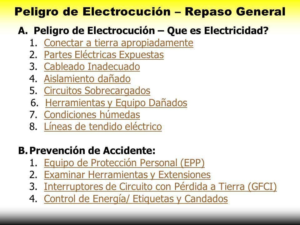Peligro de Electrocución – Repaso General