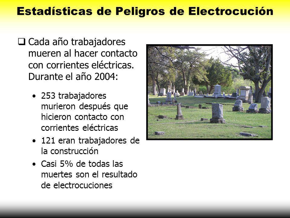Estadísticas de Peligros de Electrocución