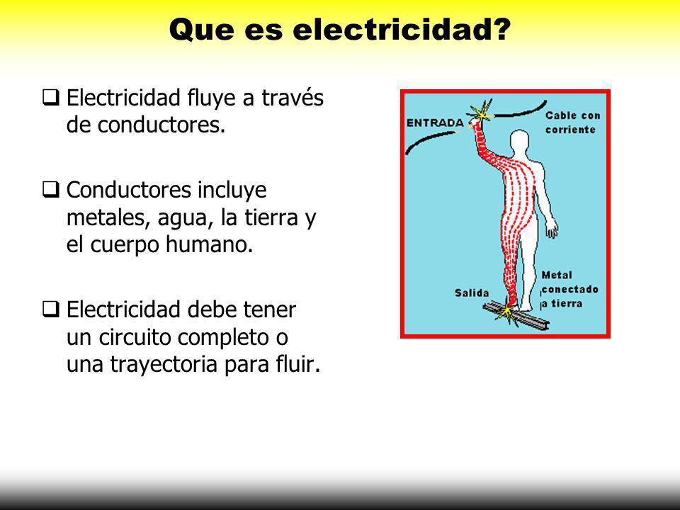 Que es electricidad Electricidad fluye a través de conductores.