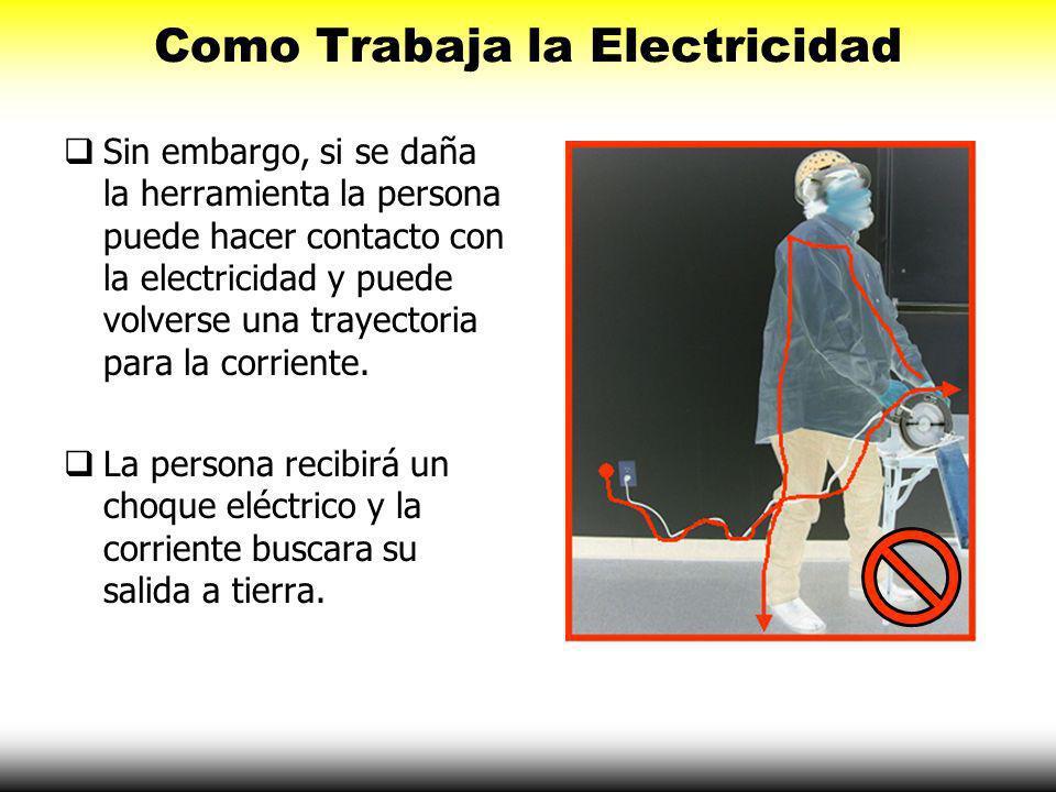 Como Trabaja la Electricidad