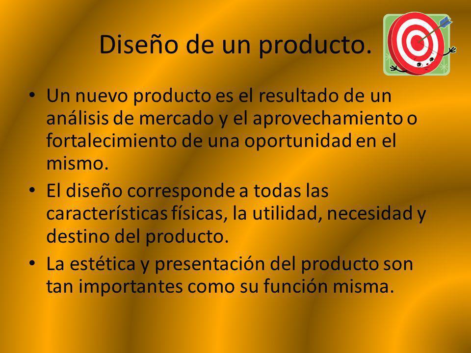 Diseño de un producto.
