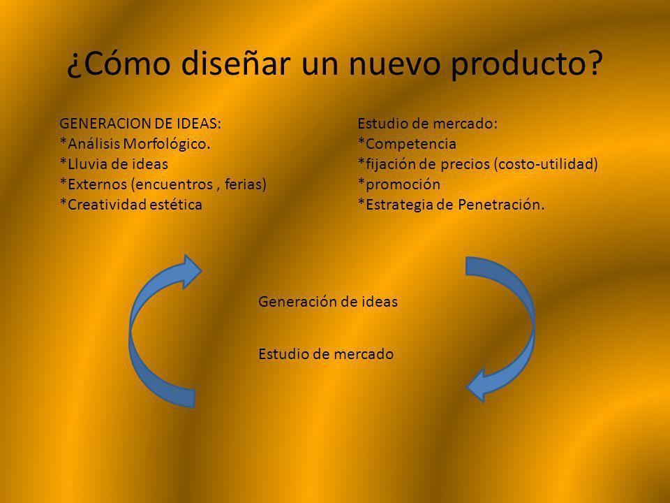 ¿Cómo diseñar un nuevo producto