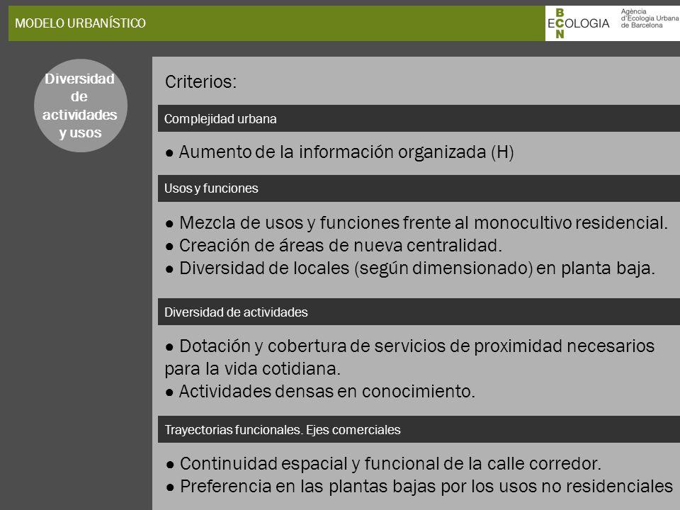 Criterios: ● Aumento de la información organizada (H)