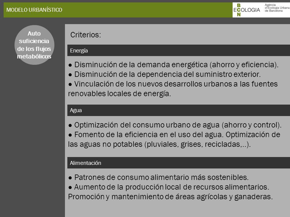 Promoción y mantenimiento de áreas agrícolas y ganaderas.