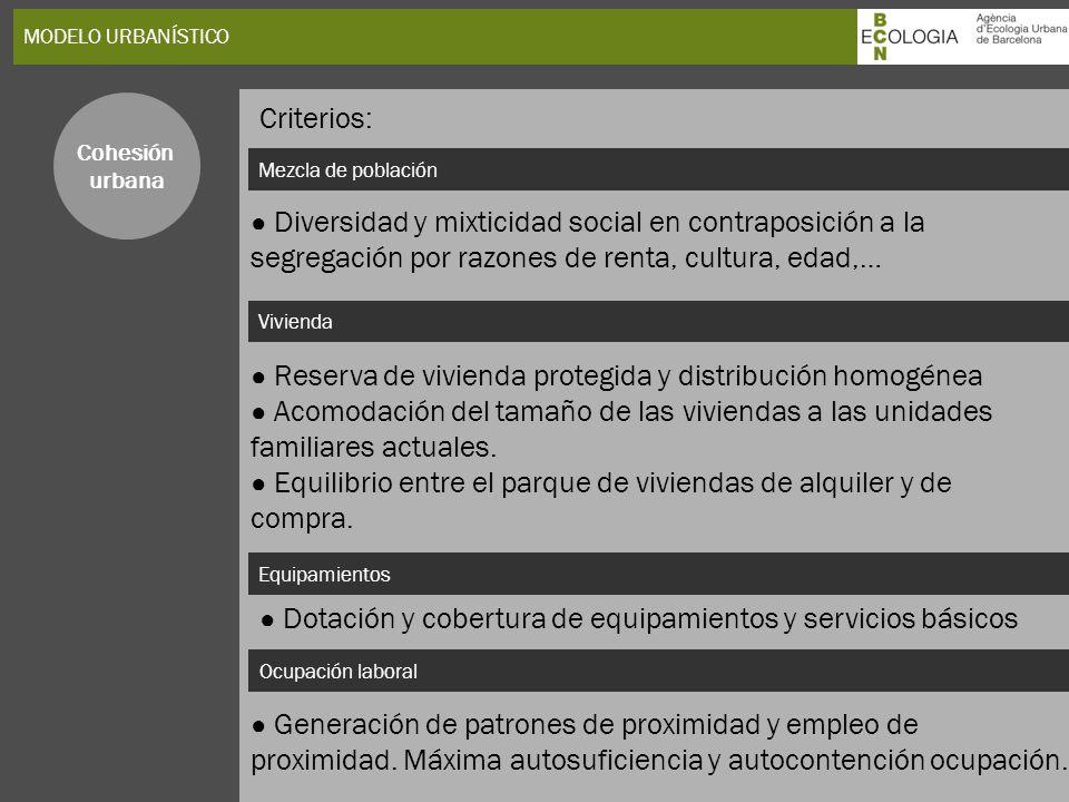 MODELO URBANÍSTICO Cohesión. urbana. Criterios: Mezcla de población.