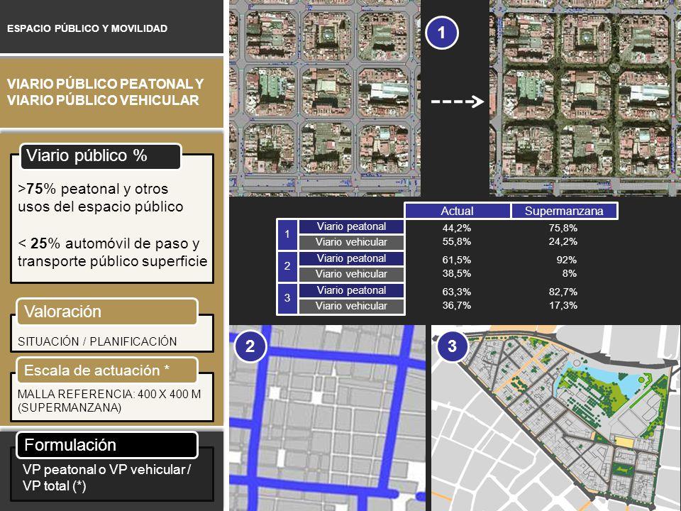 1 Viario público % Valoración 2 3 Formulación >75% peatonal y otros