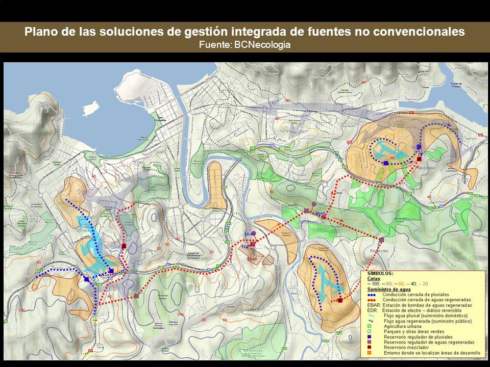 Plano de las soluciones de gestión integrada de fuentes no convencionales