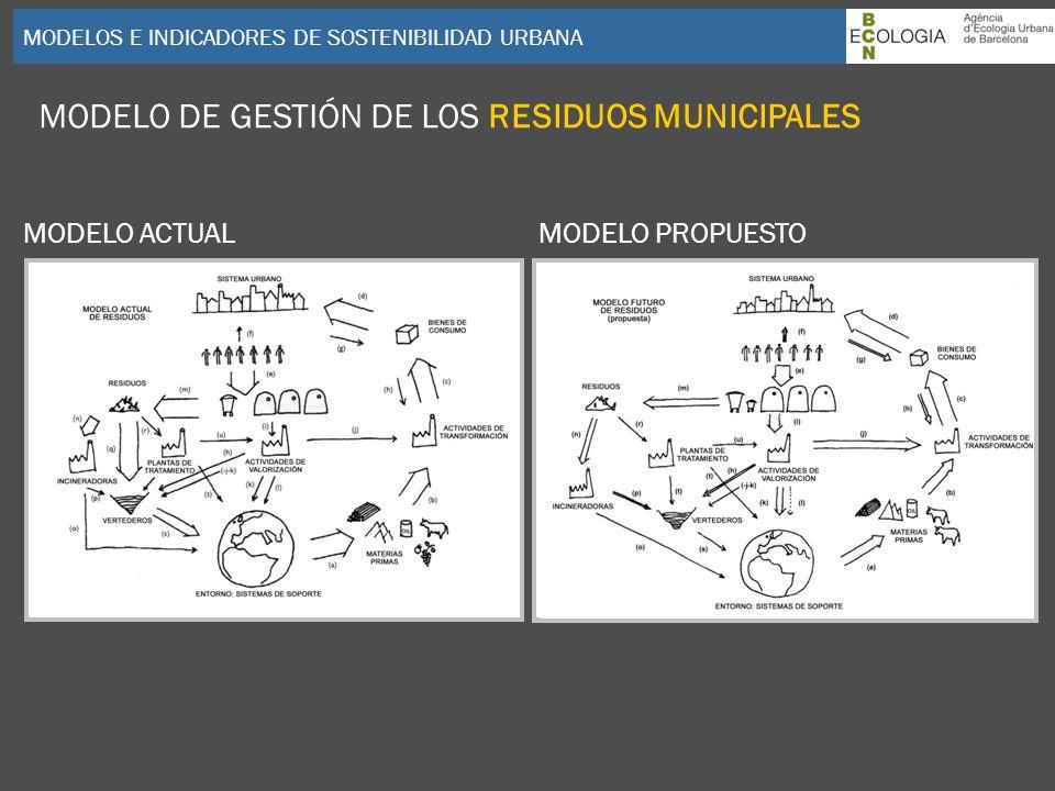 MODELO DE GESTIÓN DE LOS RESIDUOS MUNICIPALES