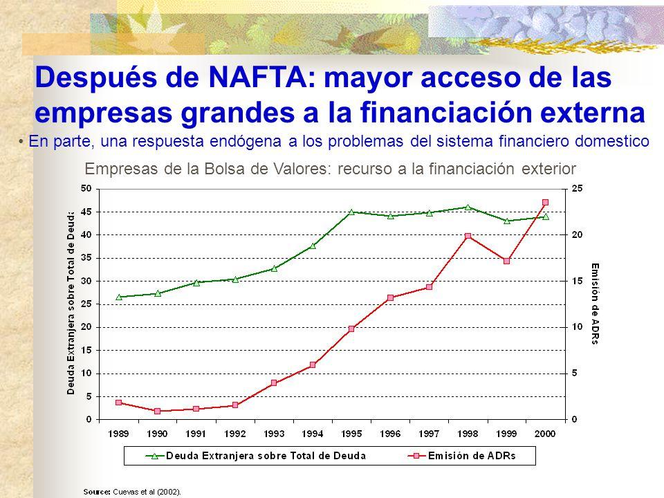 Después de NAFTA: mayor acceso de las empresas grandes a la financiación externa