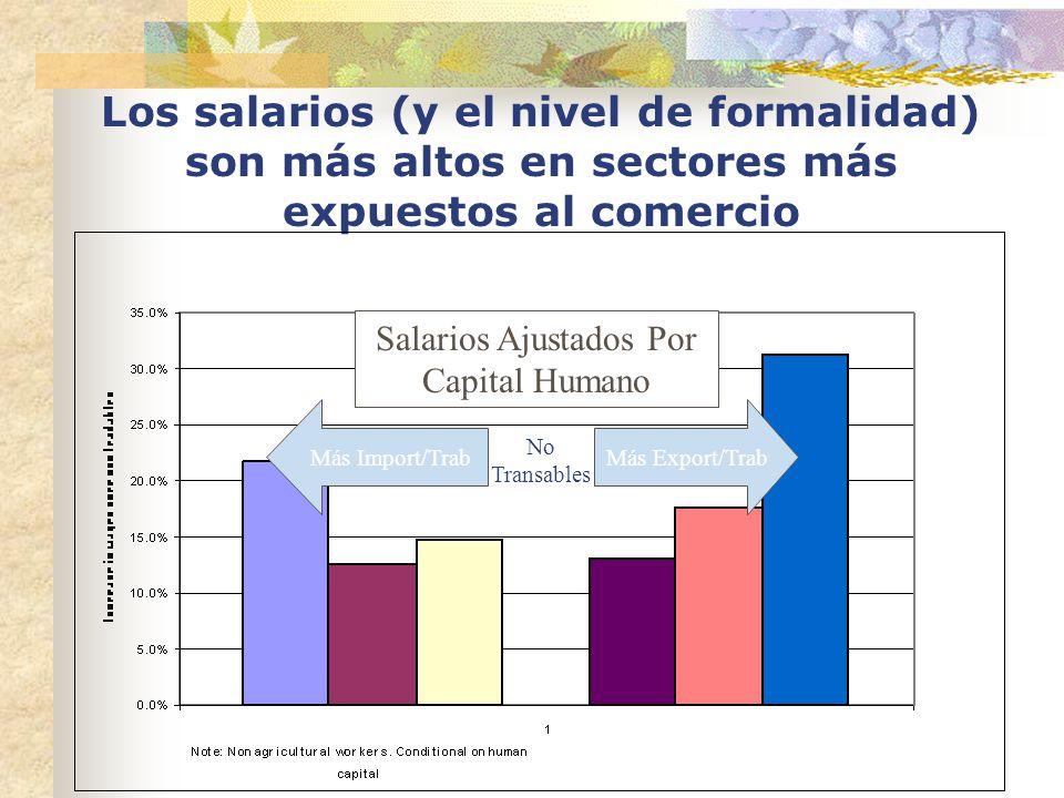 Salarios Ajustados Por Capital Humano