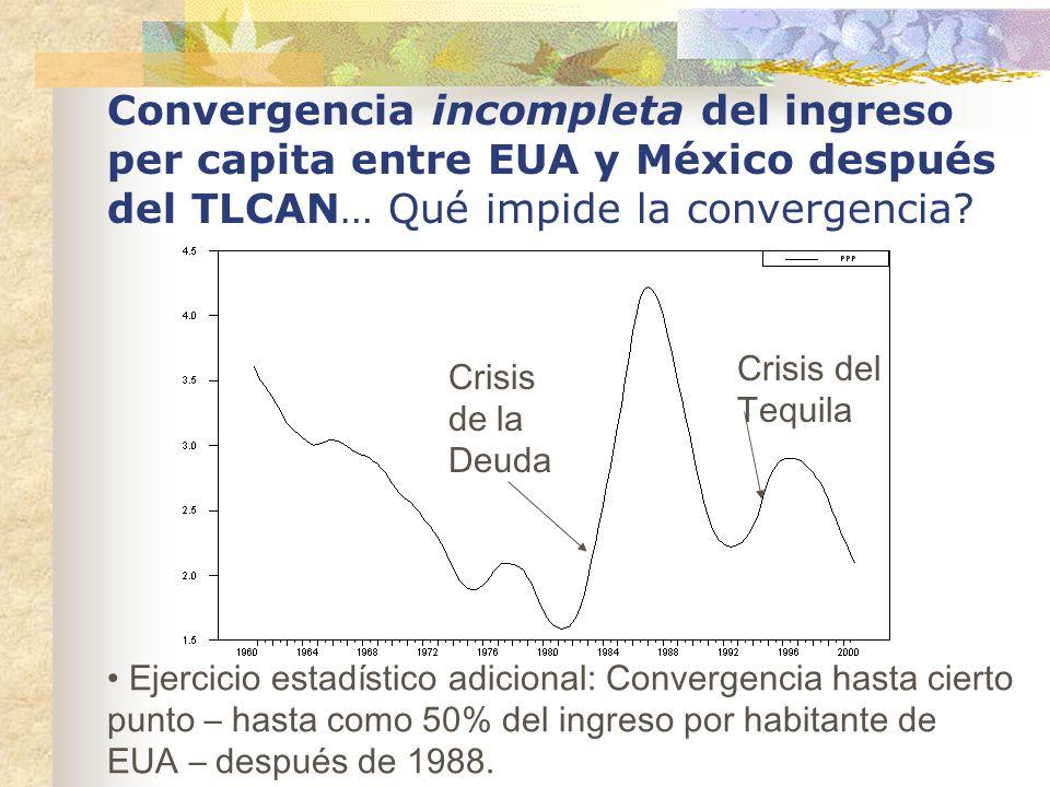 Convergencia incompleta del ingreso per capita entre EUA y México después del TLCAN… Qué impide la convergencia