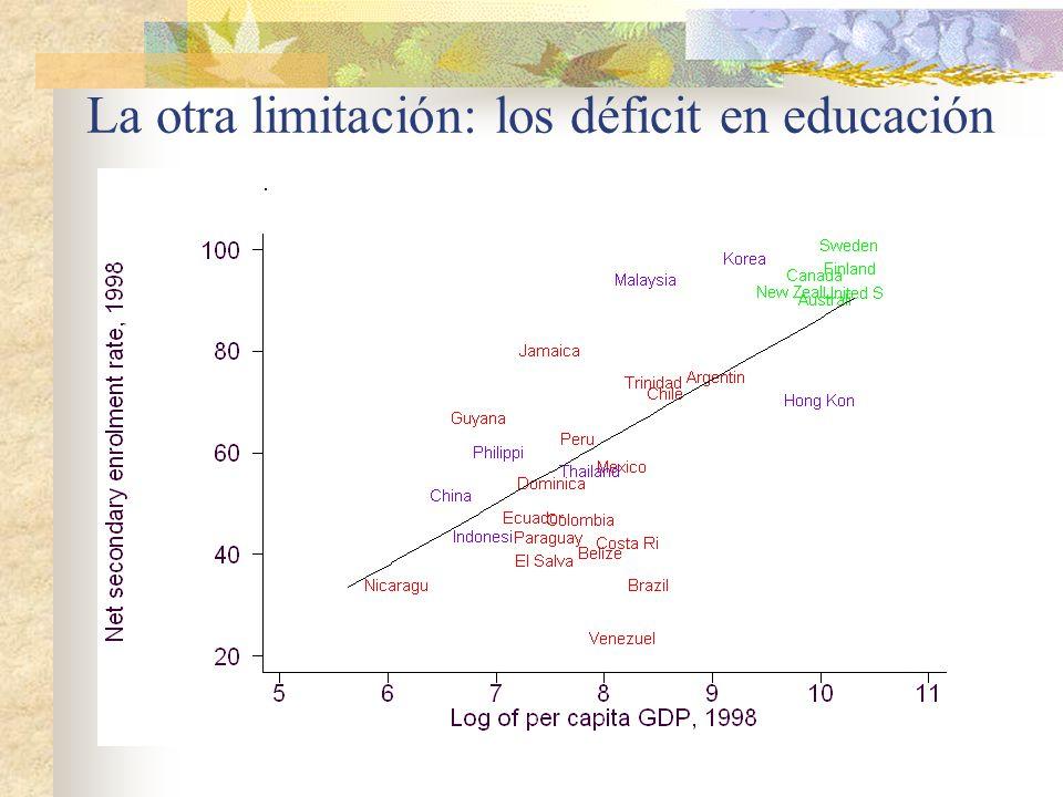 La otra limitación: los déficit en educación