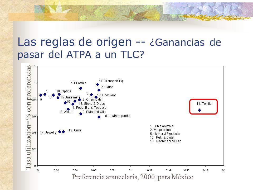 Las reglas de origen -- ¿Ganancias de pasar del ATPA a un TLC