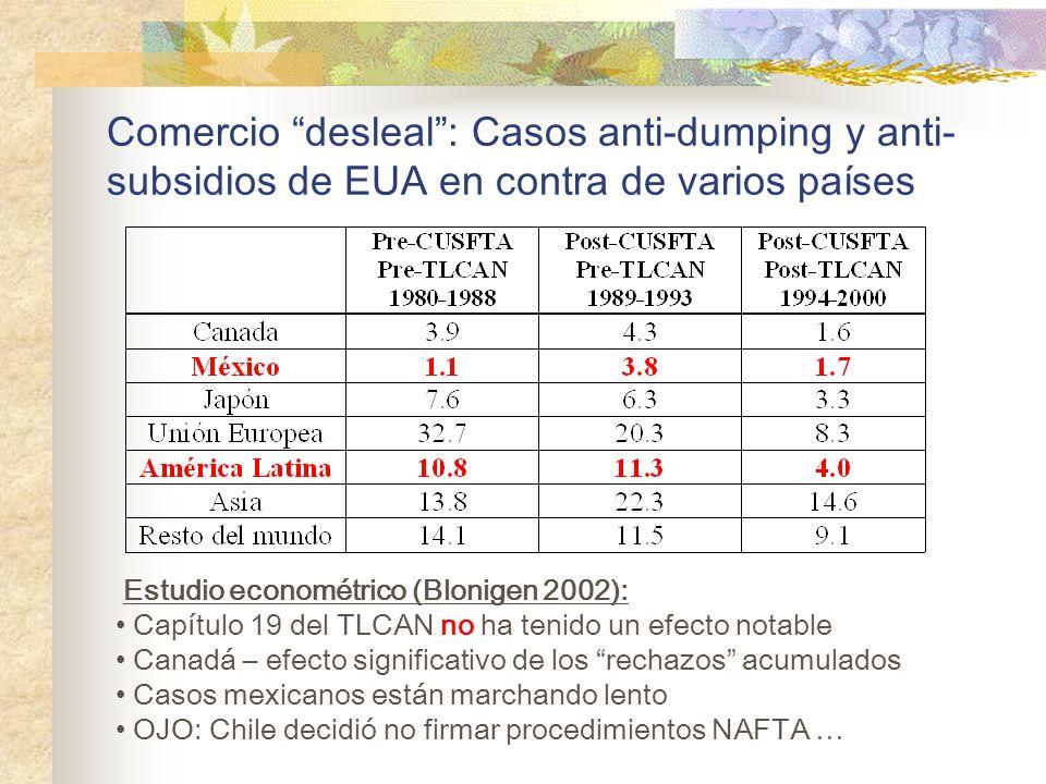 Comercio desleal : Casos anti-dumping y anti-subsidios de EUA en contra de varios países