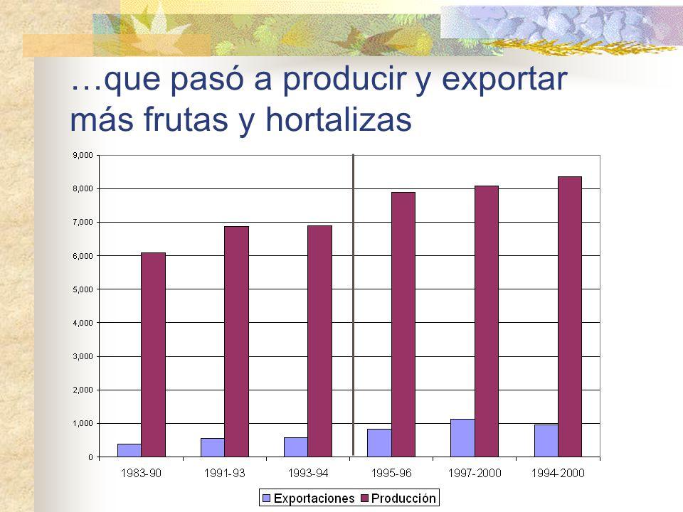 …que pasó a producir y exportar más frutas y hortalizas