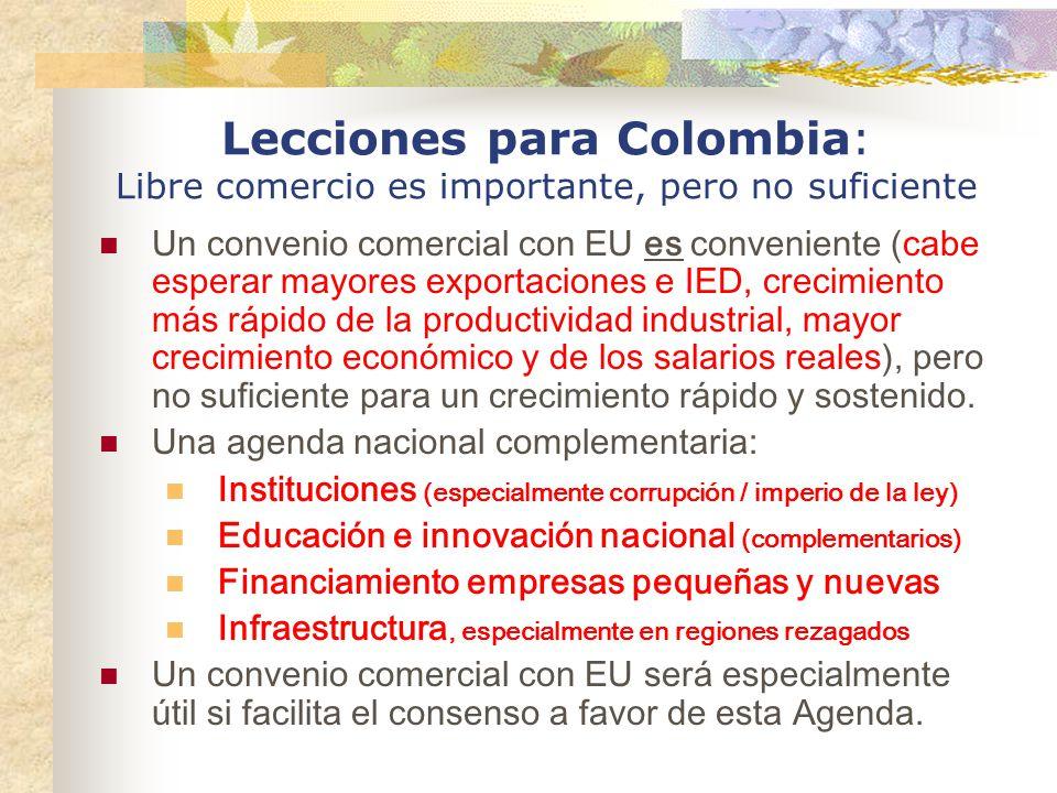 Lecciones para Colombia: Libre comercio es importante, pero no suficiente