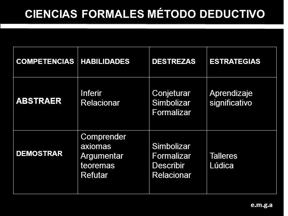 CIENCIAS FORMALES MÉTODO DEDUCTIVO