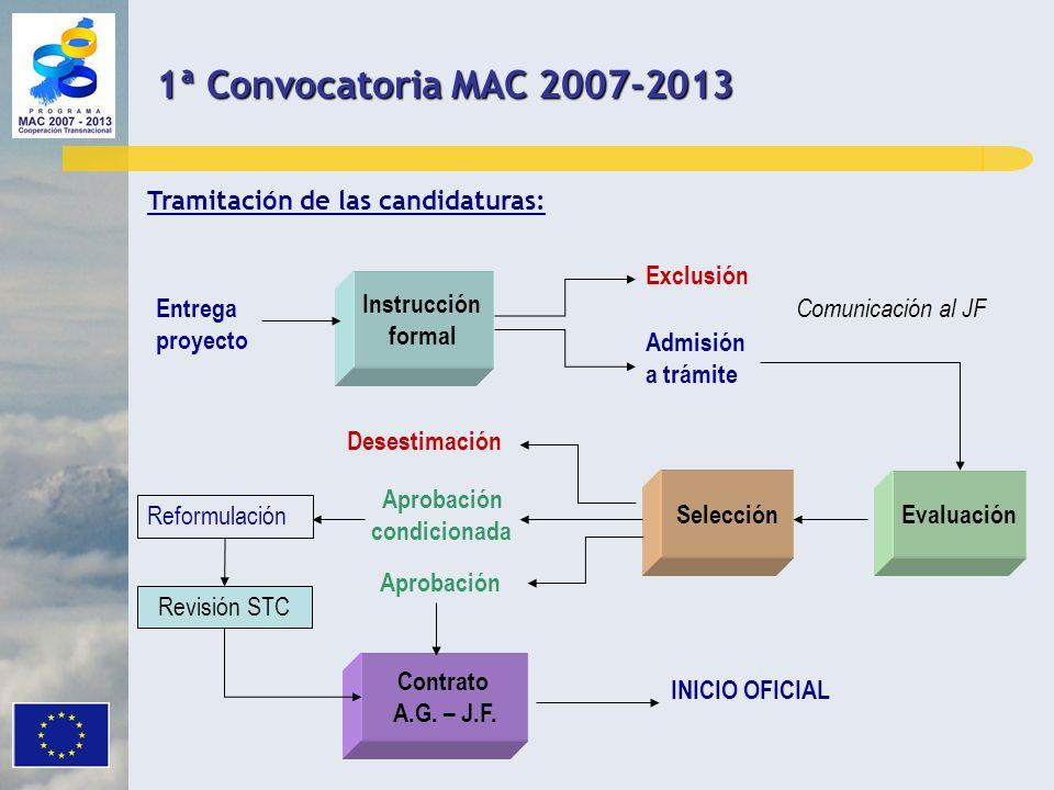 1ª Convocatoria MAC 2007-2013 Tramitación de las candidaturas: