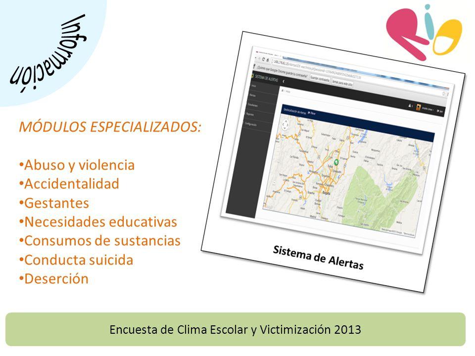 Encuesta de Clima Escolar y Victimización 2013