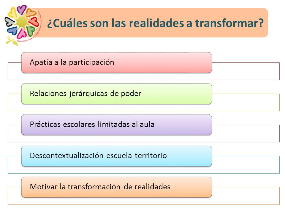 ¿Cuáles son las realidades a transformar