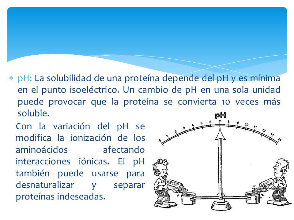 pH: La solubilidad de una proteína depende del pH y es mínima en el punto isoeléctrico. Un cambio de pH en una sola unidad puede provocar que la proteína se convierta 10 veces más soluble.
