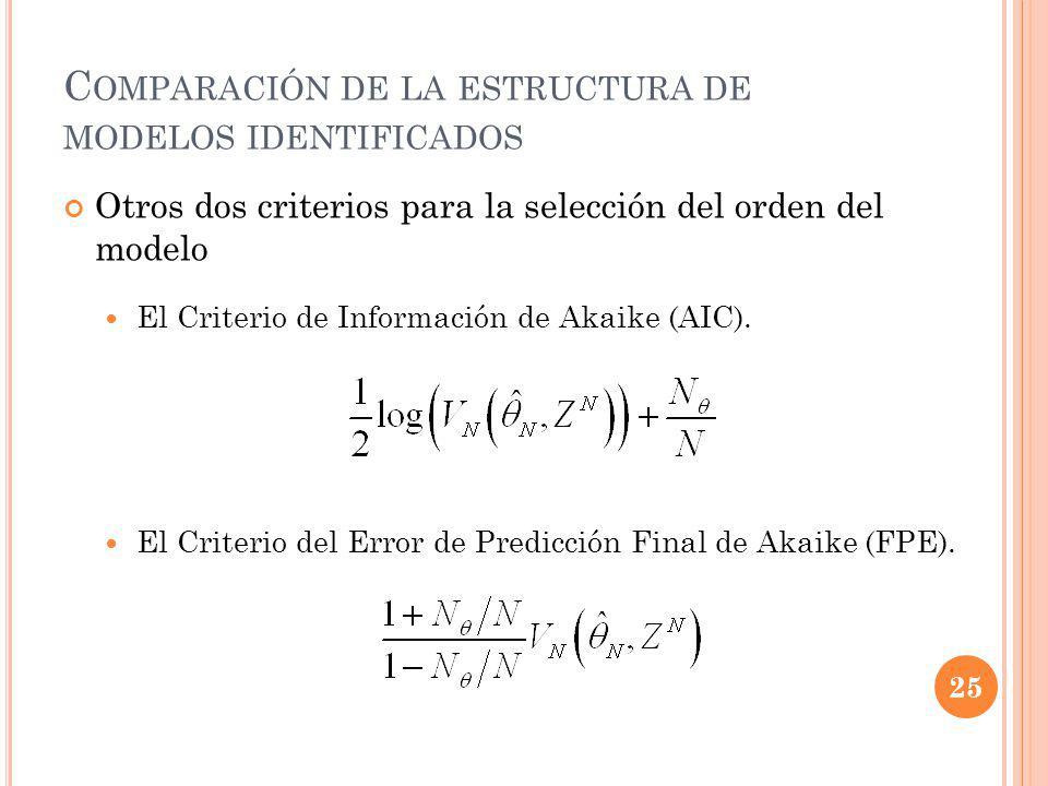 Comparación de la estructura de modelos identificados